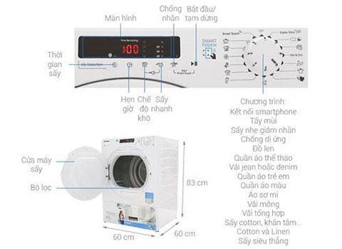 cấu tạo của máy sấy quần áo
